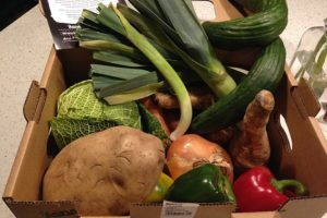Our First Food Bank Think Tank, by Michelle Leer